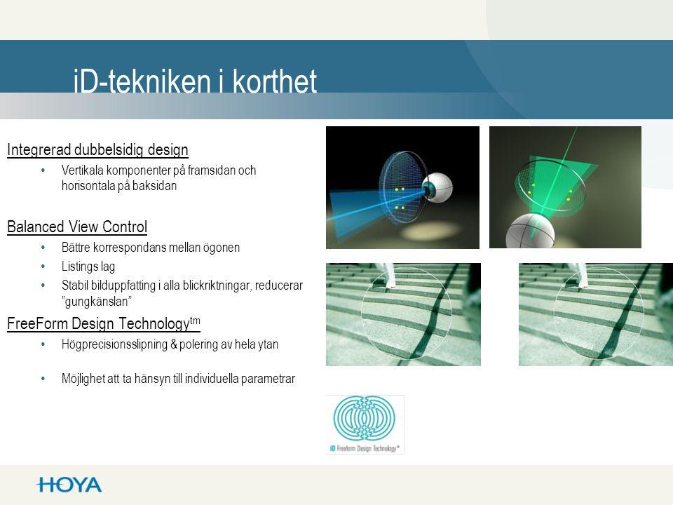 iD-tekniken i korthet Integrerad dubbelsidig design
