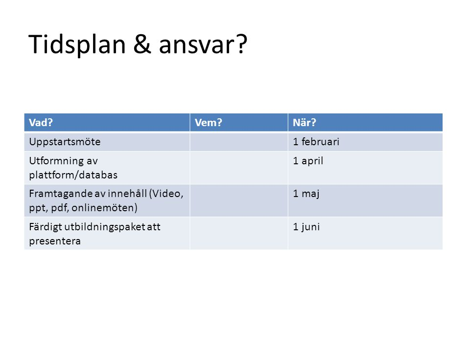 Tidsplan & ansvar Vad Vem När Uppstartsmöte 1 februari
