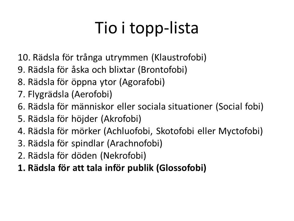 Tio i topp-lista
