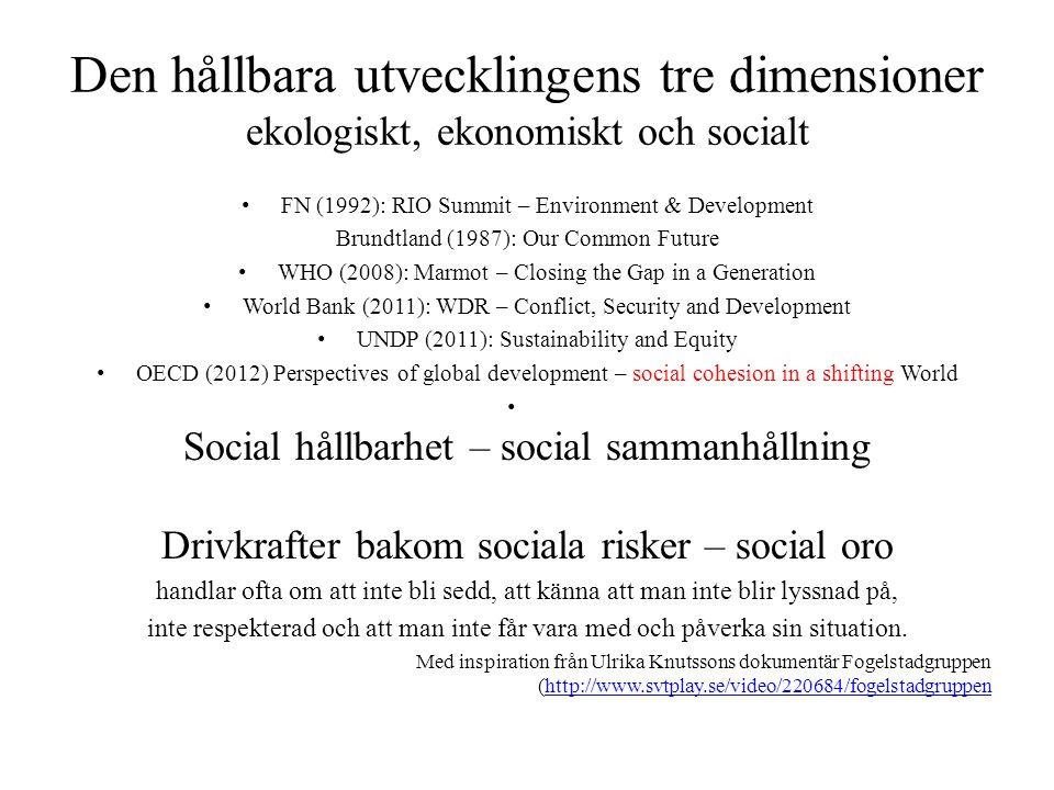 Den hållbara utvecklingens tre dimensioner ekologiskt, ekonomiskt och socialt