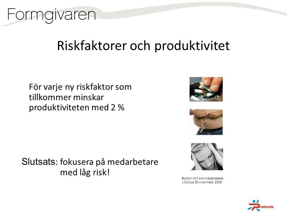 Riskfaktorer och produktivitet
