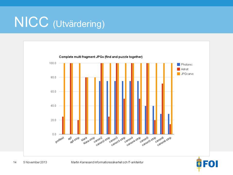 NICC (Utvärdering) 5 November 2013