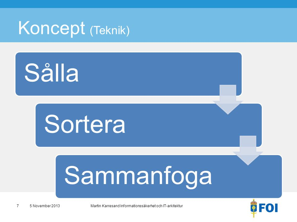 Sålla Sortera Sammanfoga Koncept (Teknik) 5 November 2013