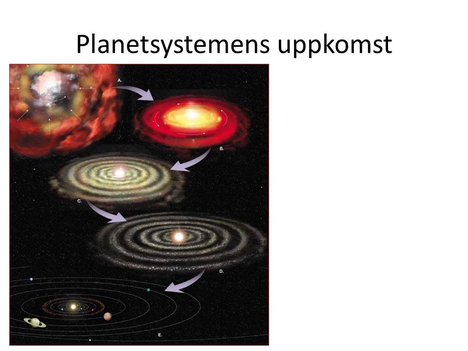 Planetsystemens uppkomst