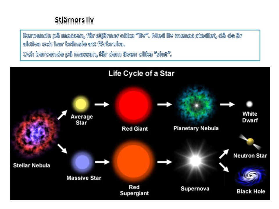 Stjärnors liv Beroende på massan, får stjärnor olika liv . Med liv menas stadiet, då de är aktiva och har bränsle att förbruka.