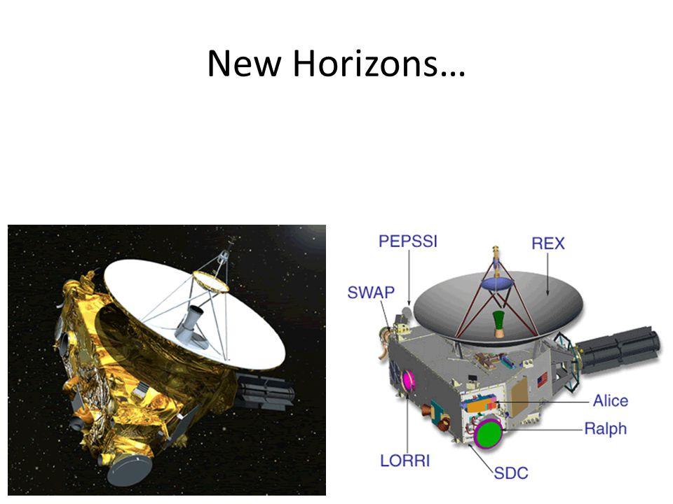New Horizons…