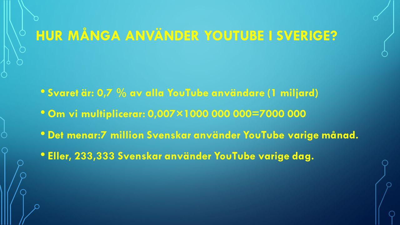 Hur många använder Youtube i Sverige