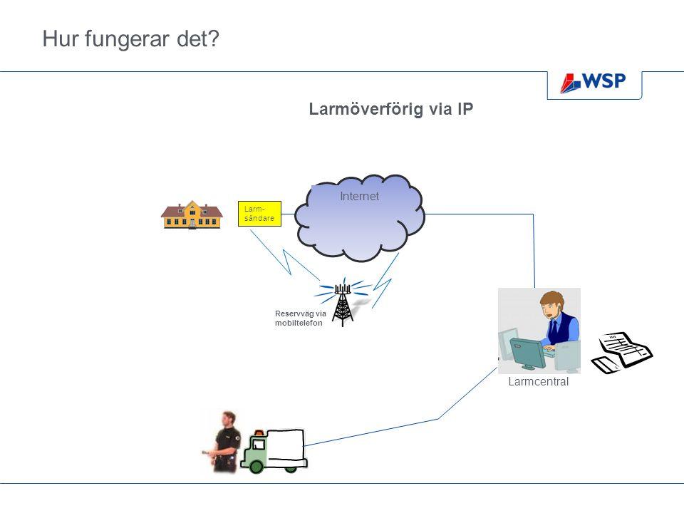 Hur fungerar det Larmöverförig via IP Internet