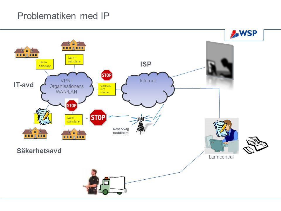 VPN i Organisationens WAN/LAN