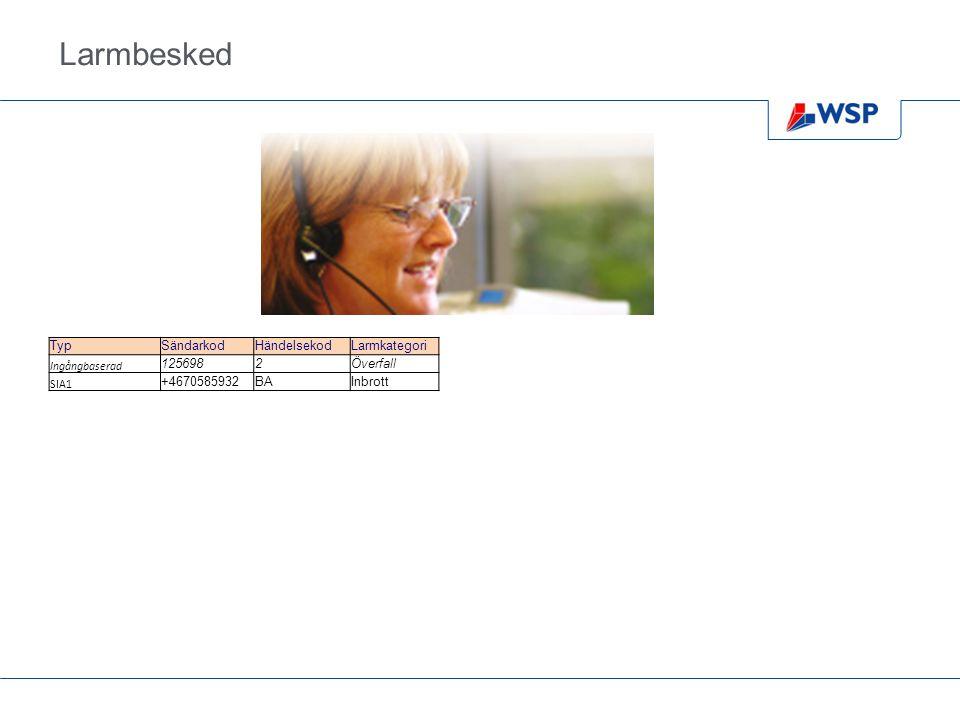 Larmbesked Multicom, SIA1 Typ Sändarkod Händelsekod Larmkategori