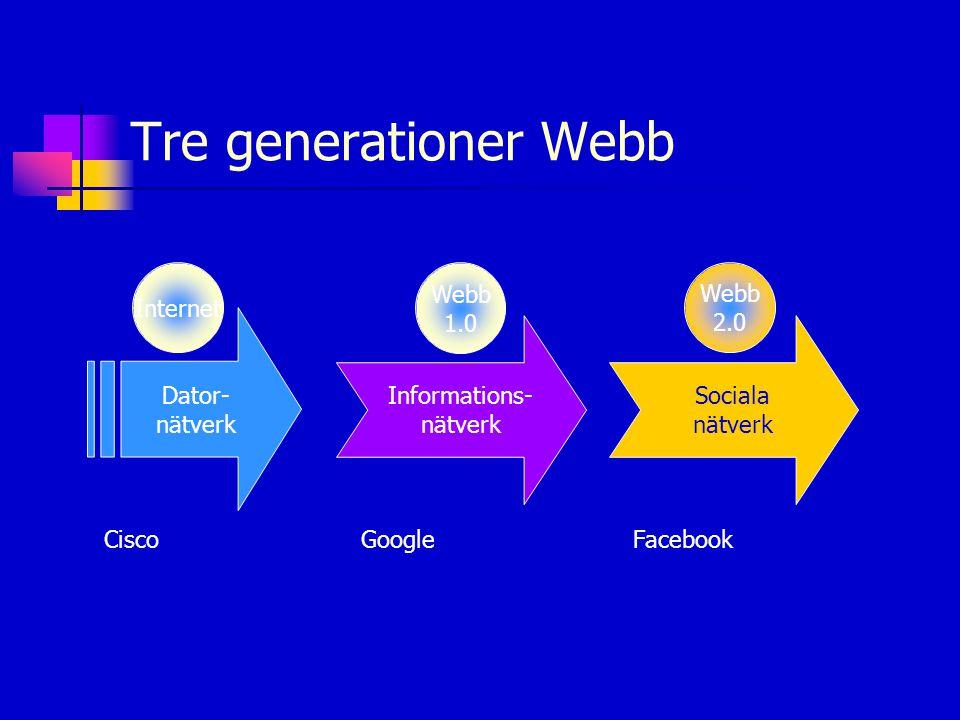 Informations- nätverk