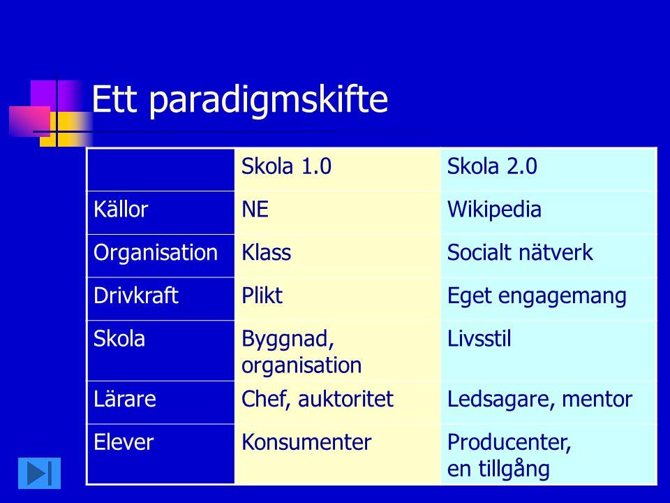Ett paradigmskifte Skola 1.0 Skola 2.0 Källor NE Wikipedia