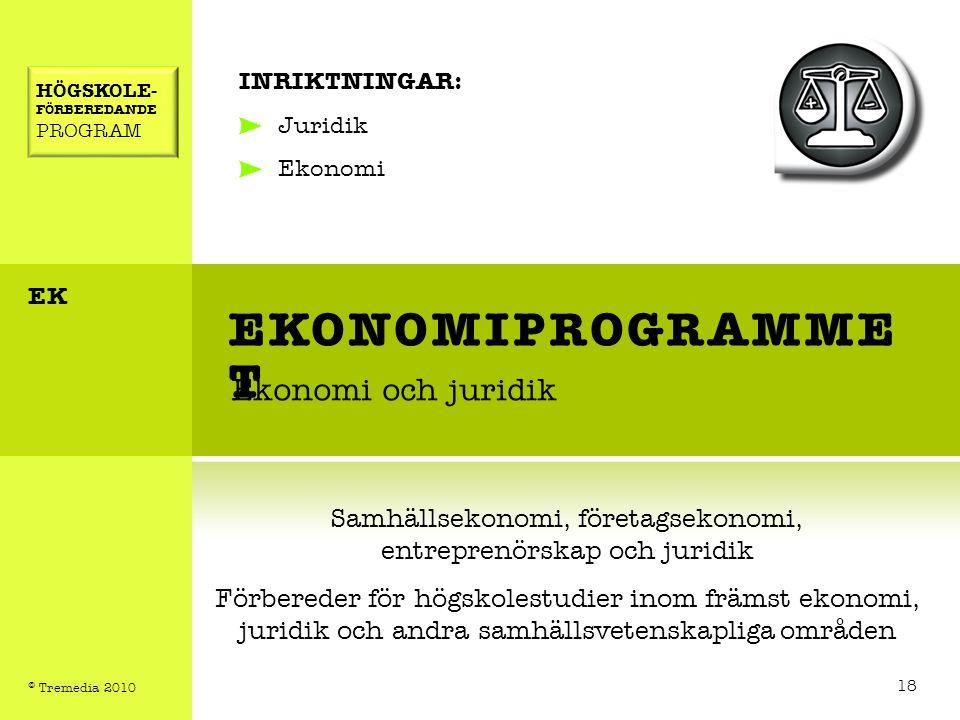 Samhällsekonomi, företagsekonomi, entreprenörskap och juridik