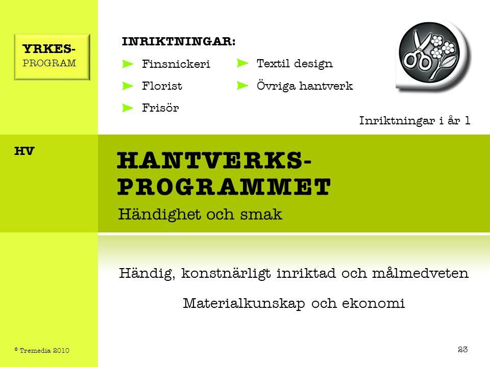 HANTVERKS-PROGRAMMET
