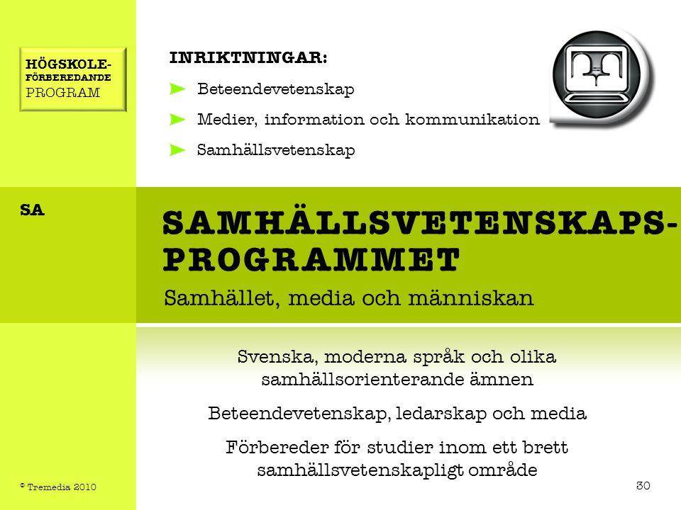 SAMHÄLLSVETENSKAPS-PROGRAMMET