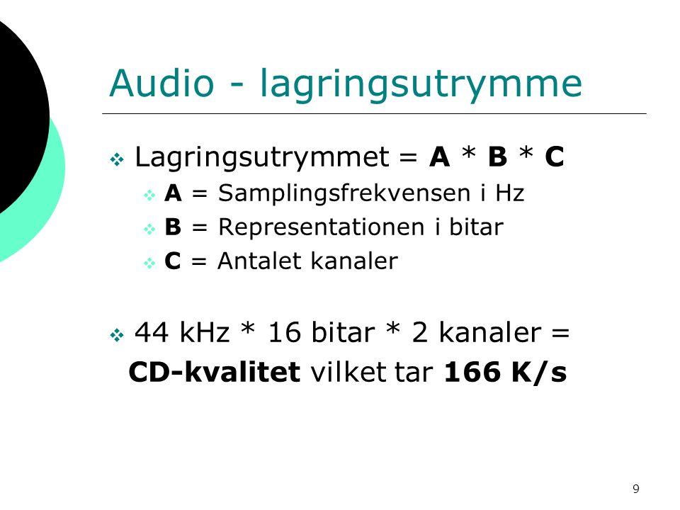 Audio - lagringsutrymme