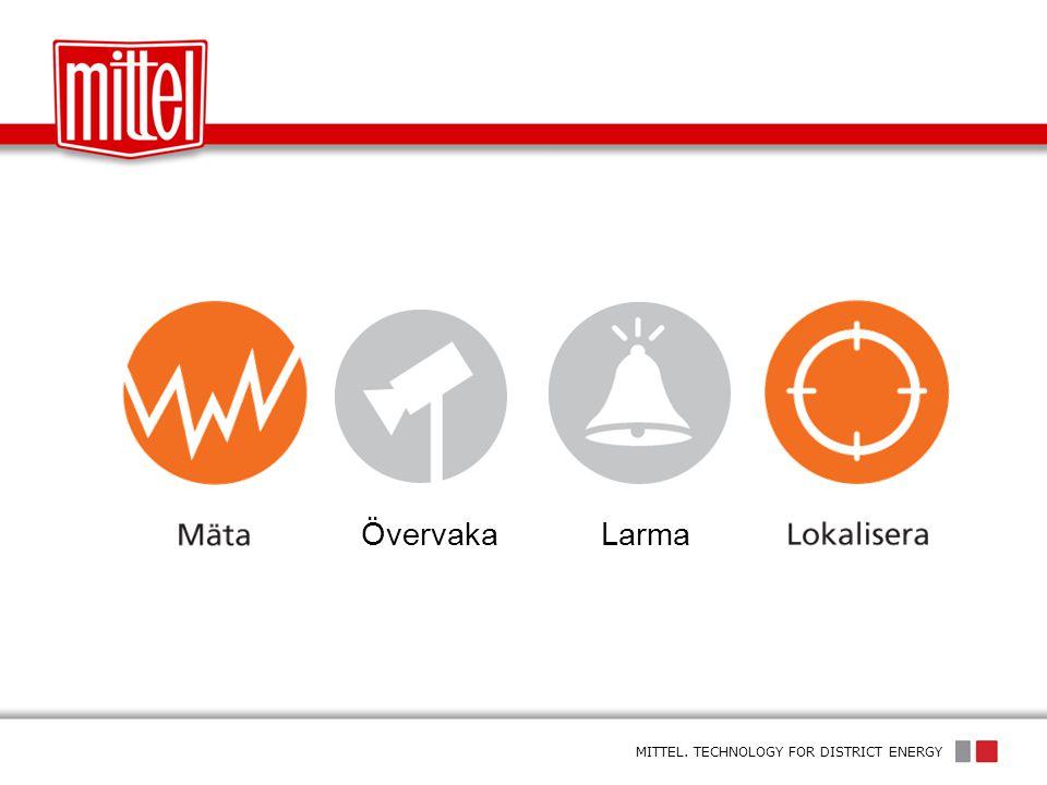 Övervaka Larma MITTEL. TECHNOLOGY FOR DISTRICT ENERGY