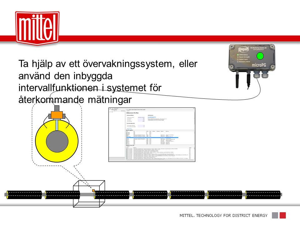 Ta hjälp av ett övervakningssystem, eller använd den inbyggda