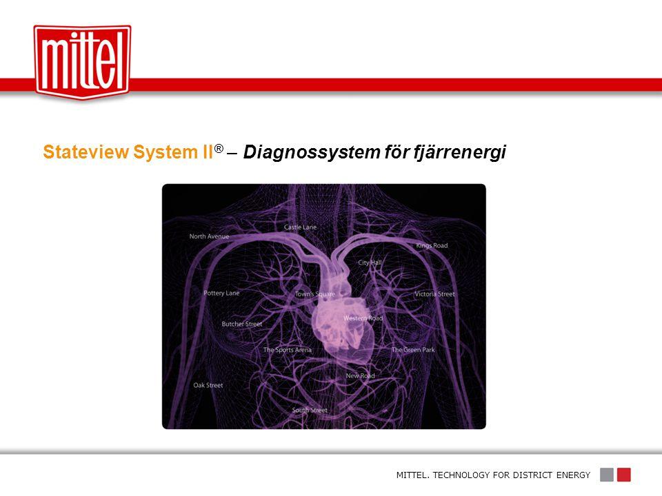 Stateview System II® – Diagnossystem för fjärrenergi