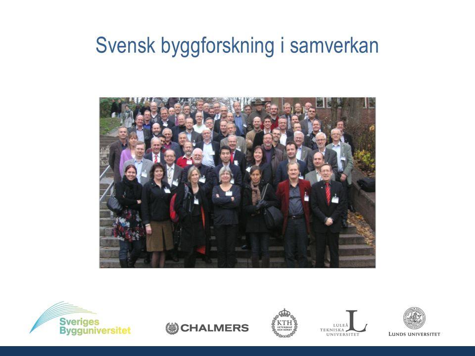 Svensk byggforskning i samverkan