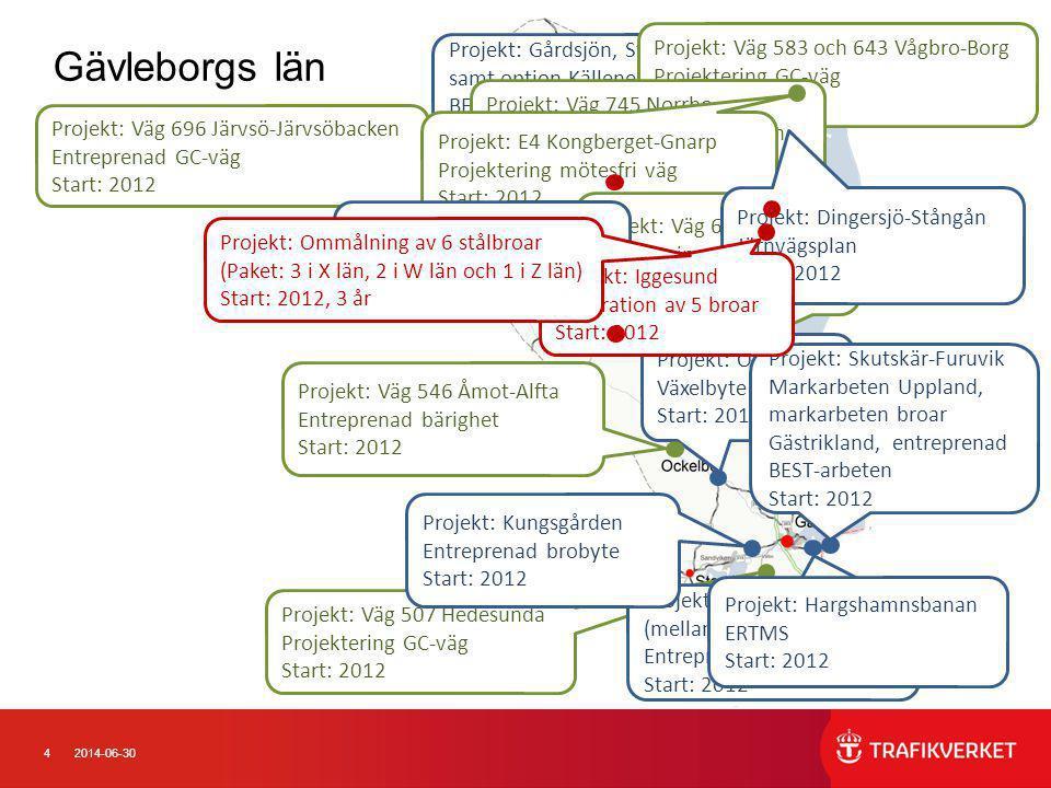 Gävleborgs län Projekt: Väg 583 och 643 Vågbro-Borg