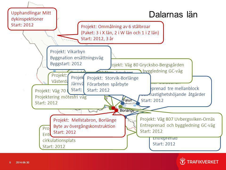 Dalarnas län Upphandlingar Mitt dykinspektioner Start: 2012
