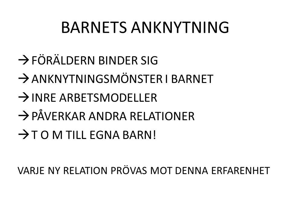 BARNETS ANKNYTNING FÖRÄLDERN BINDER SIG ANKNYTNINGSMÖNSTER I BARNET