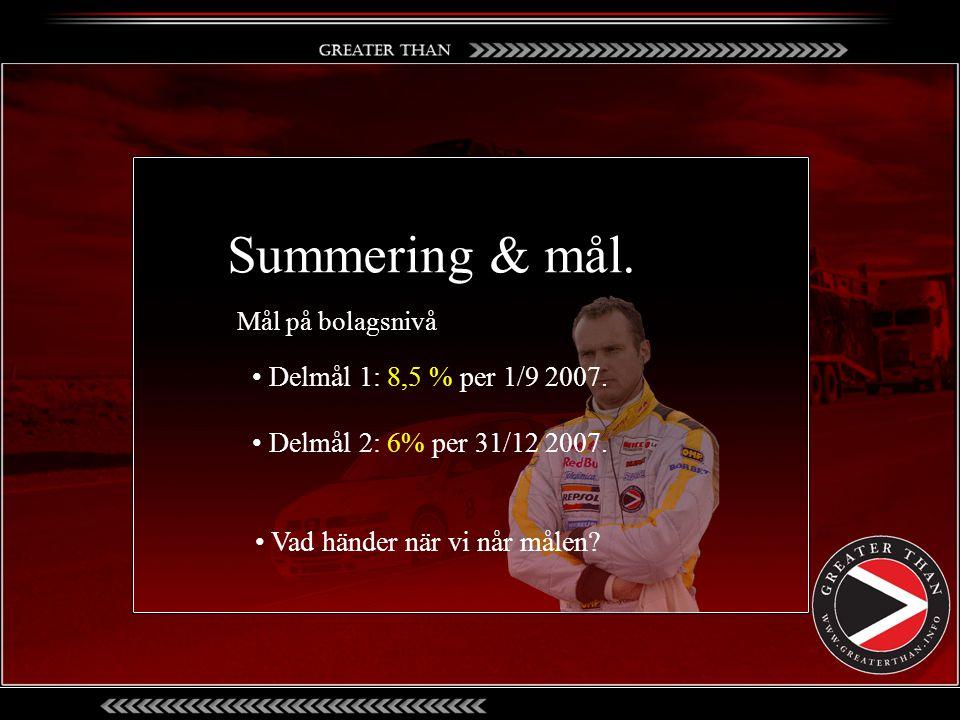 Summering & mål. Delmål 1: 8,5 % per 1/9 2007.