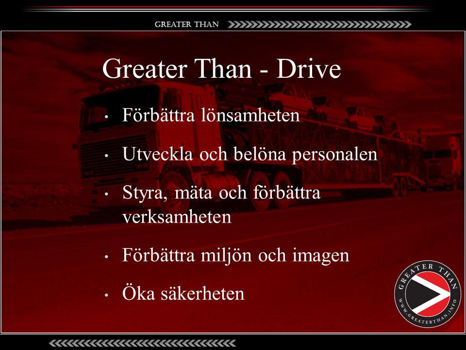 Greater Than - Drive Förbättra lönsamheten
