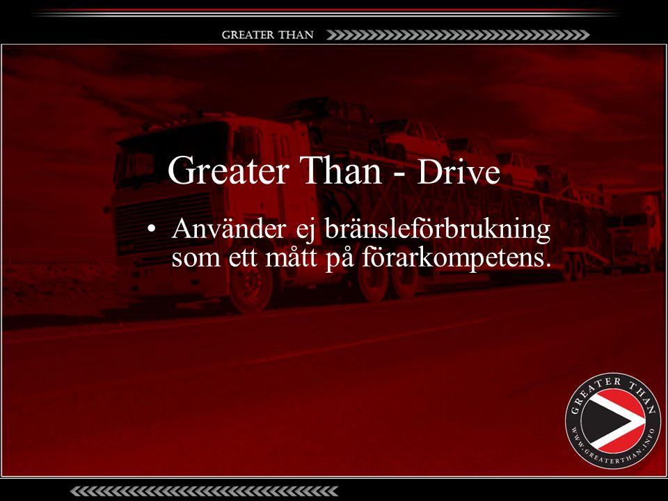 Greater Than - Drive Använder ej bränsleförbrukning som ett mått på förarkompetens.