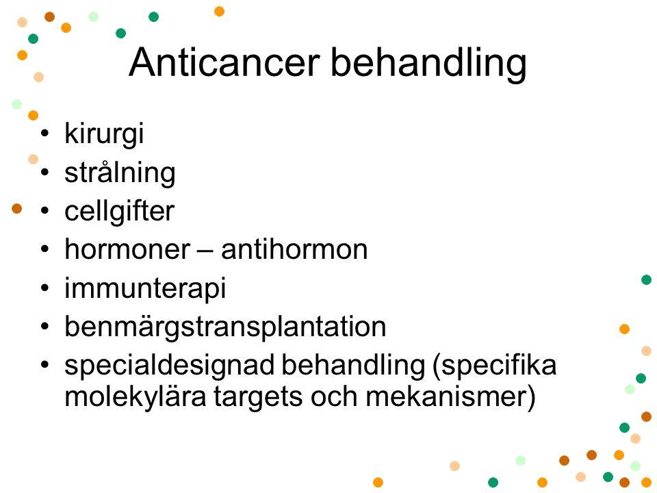 Anticancer behandling