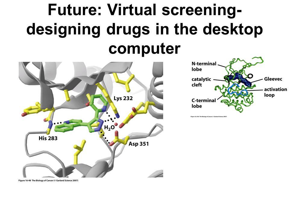 Future: Virtual screening-designing drugs in the desktop computer