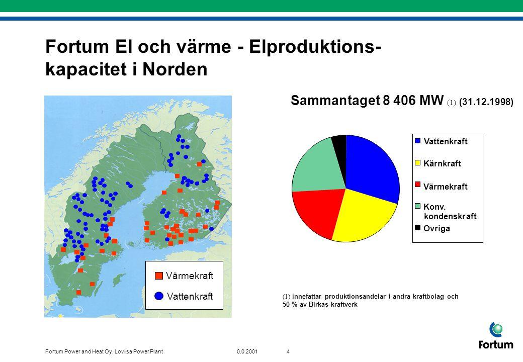 Fortum El och värme - Elproduktions- kapacitet i Norden