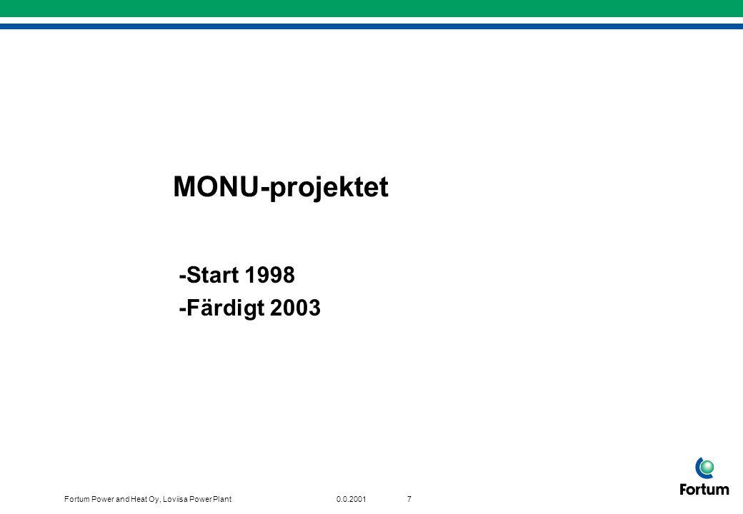 MONU-projektet -Start 1998 -Färdigt 2003