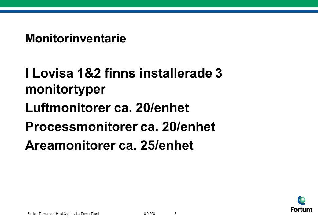 I Lovisa 1&2 finns installerade 3 monitortyper