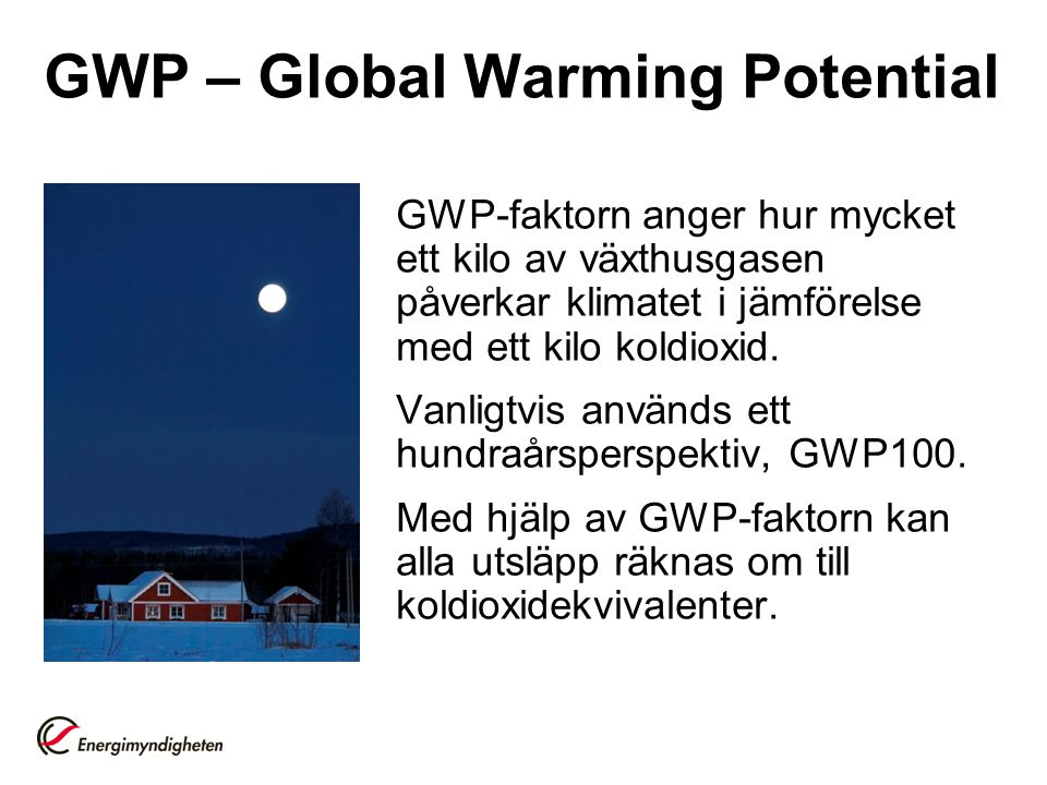 GWP – Global Warming Potential