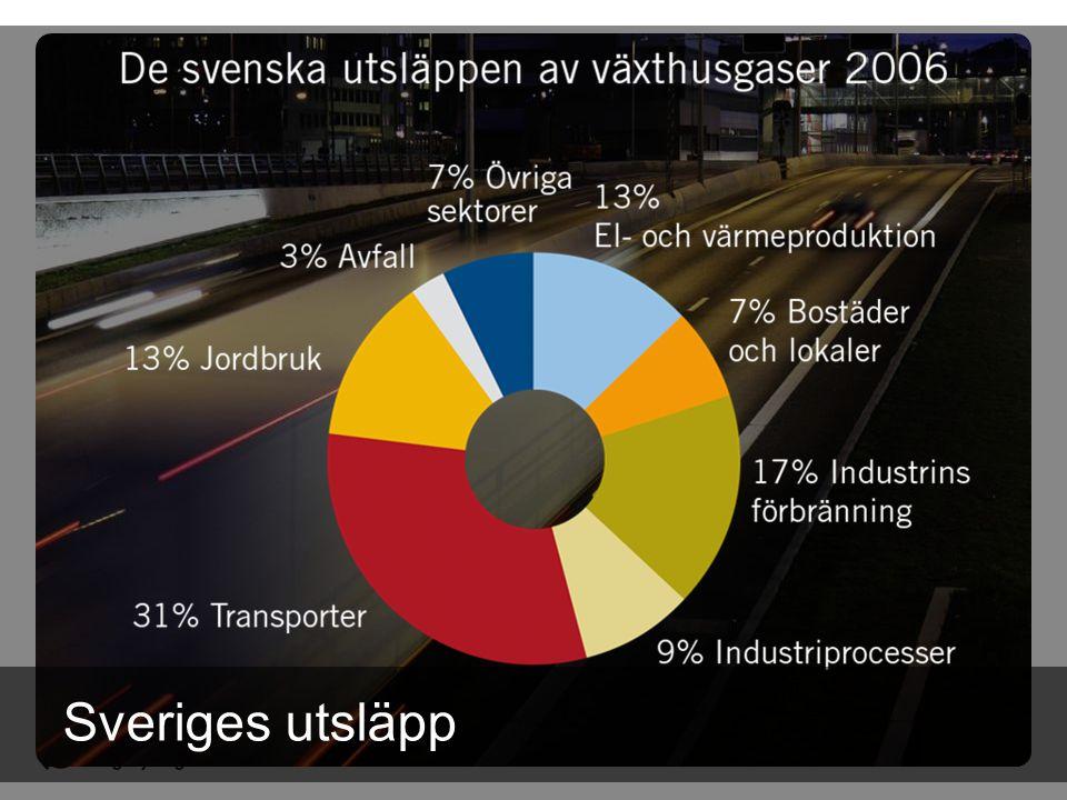 Sveriges utsläpp Sverige har relativt låga utsläpp
