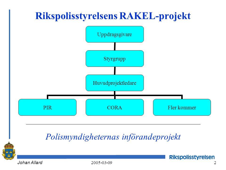 Rikspolisstyrelsens RAKEL-projekt