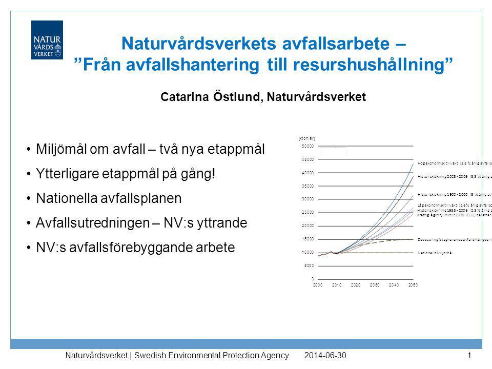 2017-04-03 Naturvårdsverkets avfallsarbete – Från avfallshantering till resurshushållning Catarina Östlund, Naturvårdsverket.