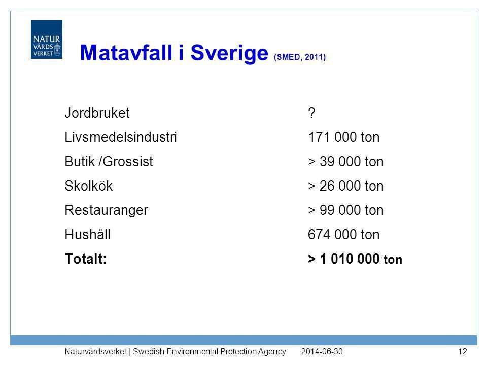 Matavfall i Sverige (SMED, 2011)