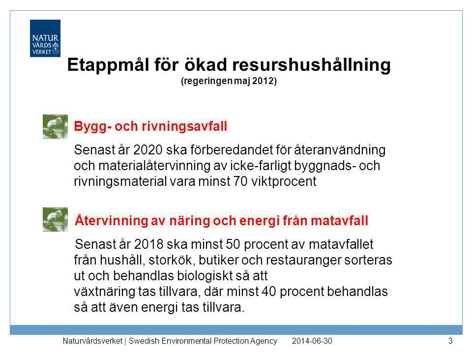 Etappmål för ökad resurshushållning (regeringen maj 2012)