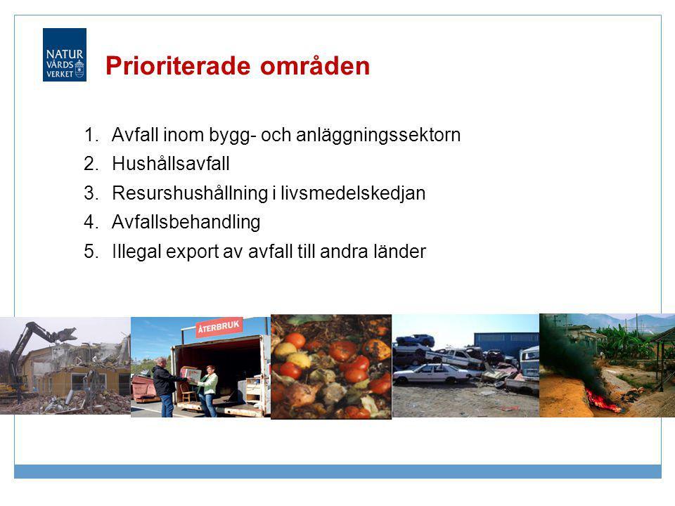 Prioriterade områden Avfall inom bygg- och anläggningssektorn