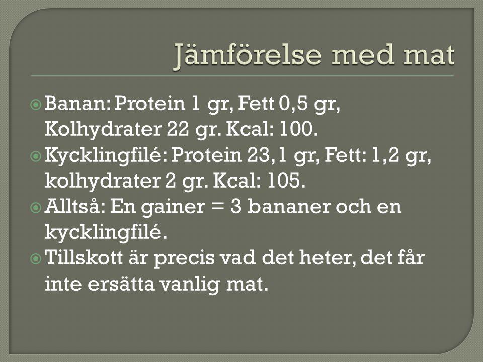 Jämförelse med mat Banan: Protein 1 gr, Fett 0,5 gr, Kolhydrater 22 gr. Kcal: 100.