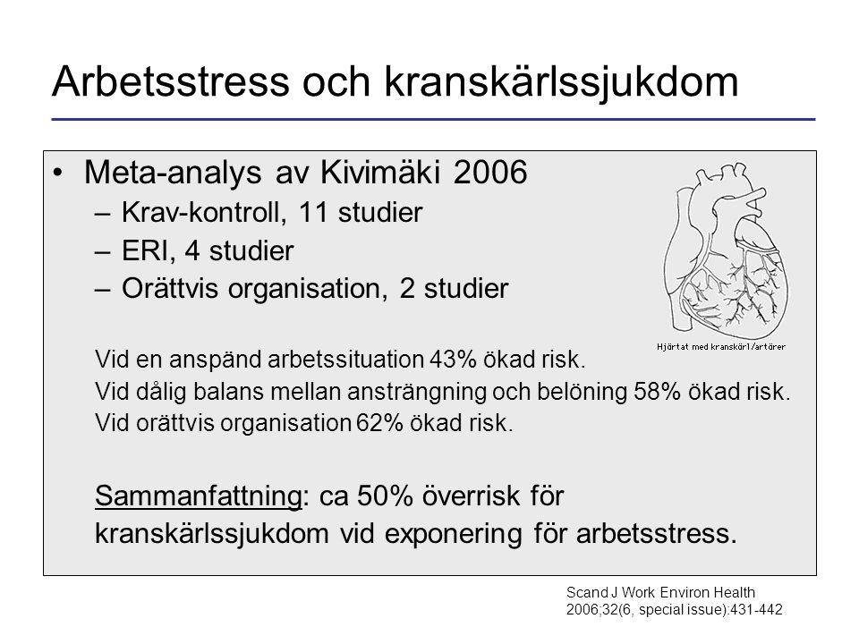 Arbetsstress och kranskärlssjukdom