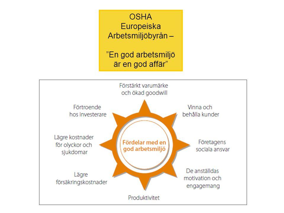 OSHA Europeiska Arbetsmiljöbyrån – En god arbetsmiljö