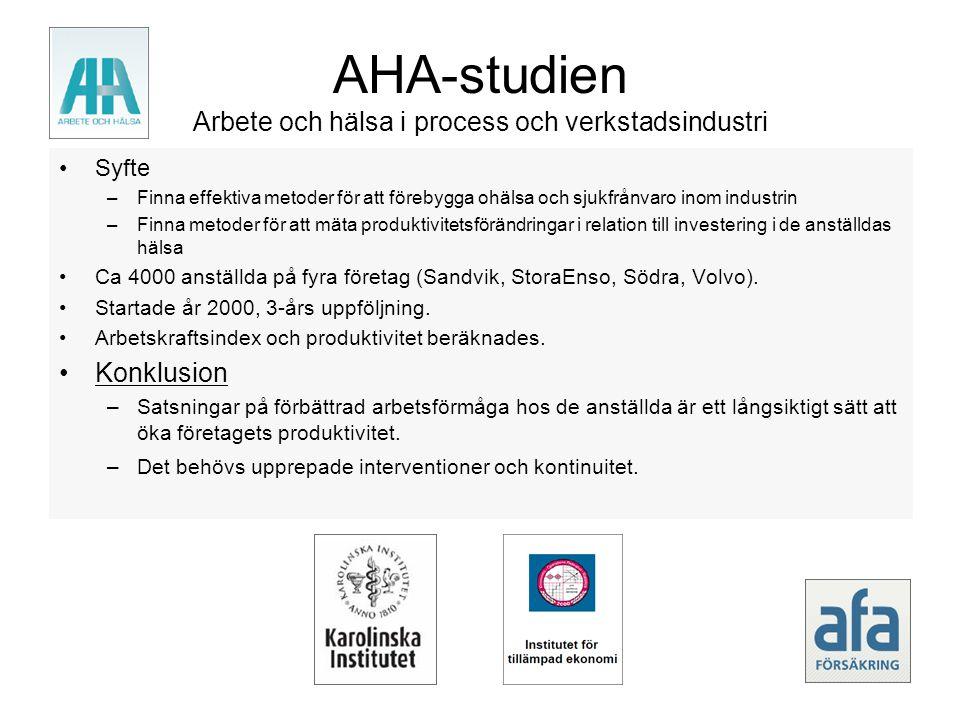 AHA-studien Arbete och hälsa i process och verkstadsindustri