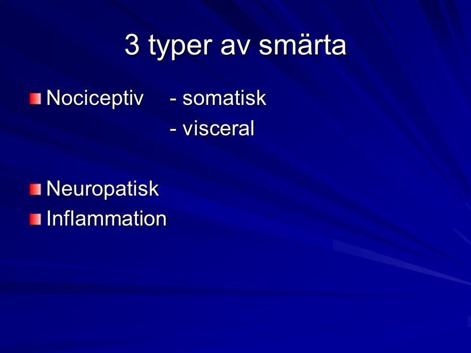 3 typer av smärta Nociceptiv - somatisk - visceral Neuropatisk