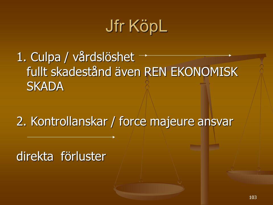 Jfr KöpL 1. Culpa / vårdslöshet fullt skadestånd även REN EKONOMISK SKADA.