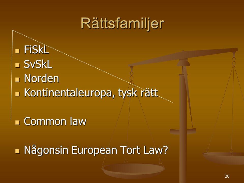 Rättsfamiljer FiSkL SvSkL Norden Kontinentaleuropa, tysk rätt