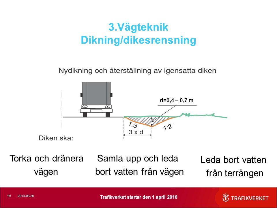 3.Vägteknik Dikning/dikesrensning